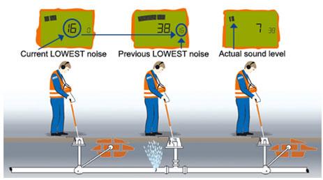 schéma comment détecter fuite d'eau dans le sol